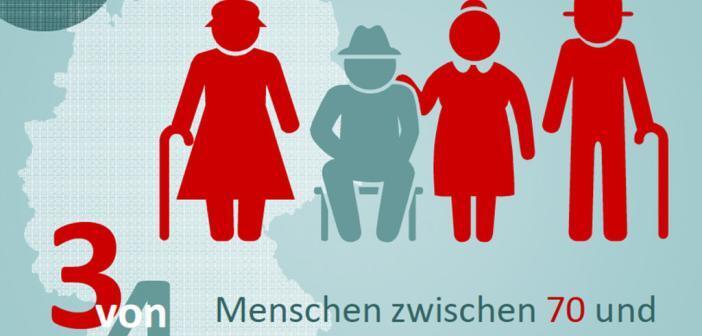Blutdrucksenkung ist speziell für Ältere von Vorteil. Von den über 70-Jährigen haben drei von vier eine Hypertonie. © Deutschen Hochdruckliga e.V. DHL® – Deutsche Gesellschaft für Hypertonie und Prävention