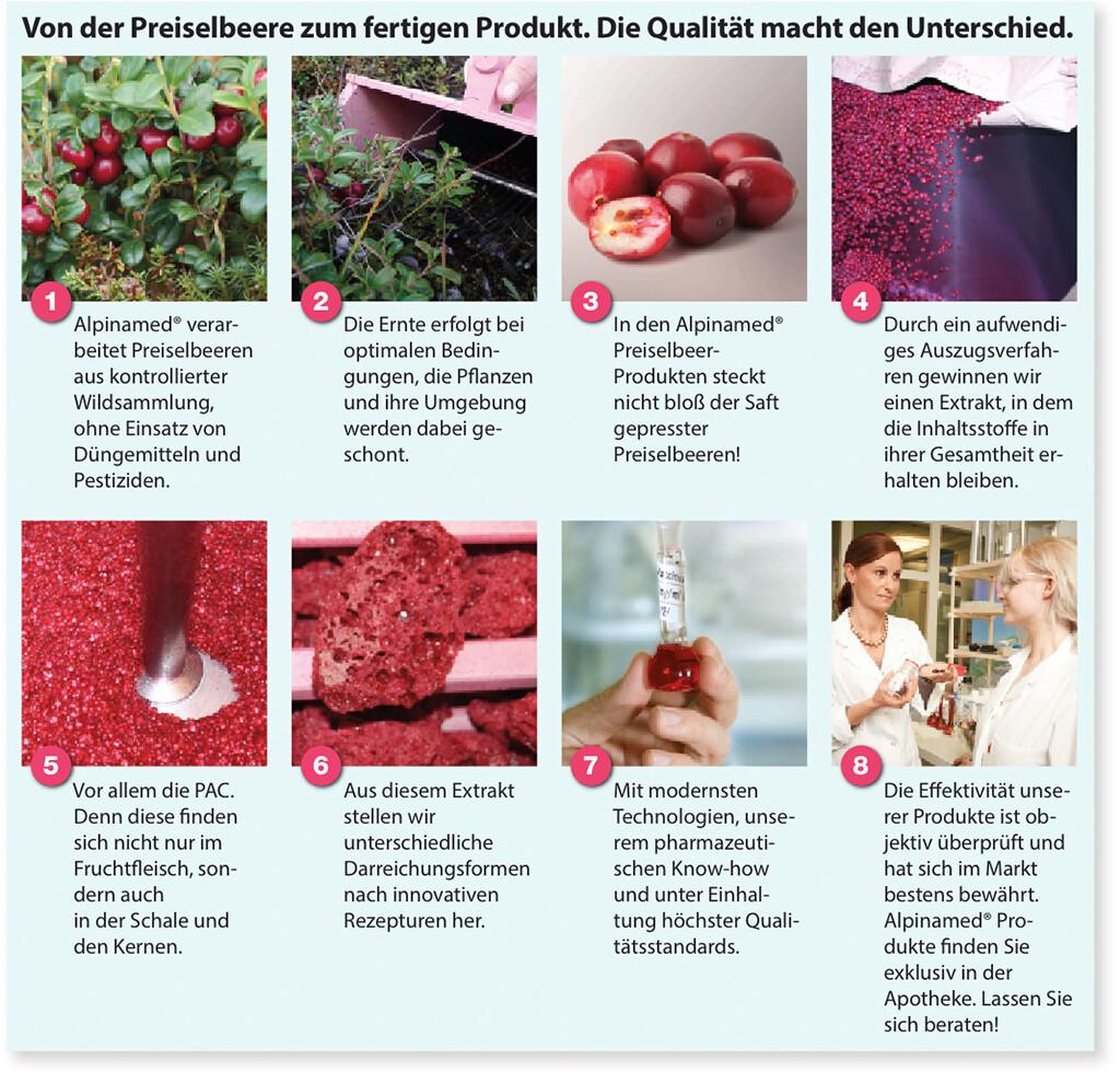 Alpinamed Preiselbeer Produktion mit höchsten Qualitätsstandards