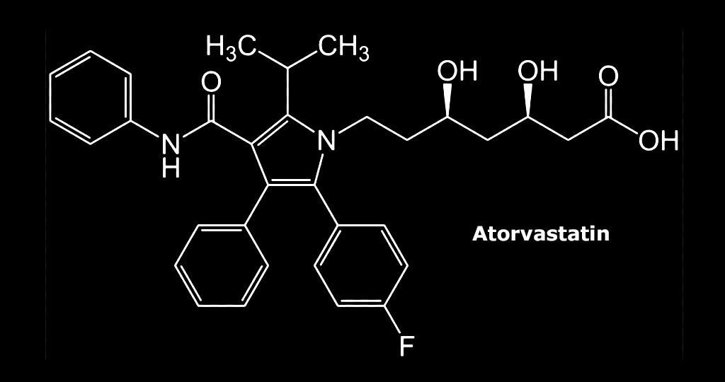 Atorvastatin führt durch seine lipidsenkenden Eigenschaften zur Senkung des LDL-Cholesterins, der Triglyzeride und des Apolipoprotein B; weiters erhöht Atorvastatin das gute HDL-Cholesterin. © afcom.at / wikimedia
