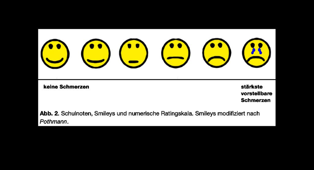Smileys-Skala