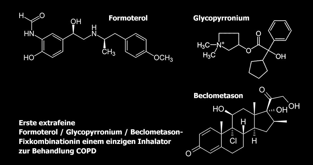 Dreifach-Fixkombination Formoterol-Glycopyrronium-Beclometason