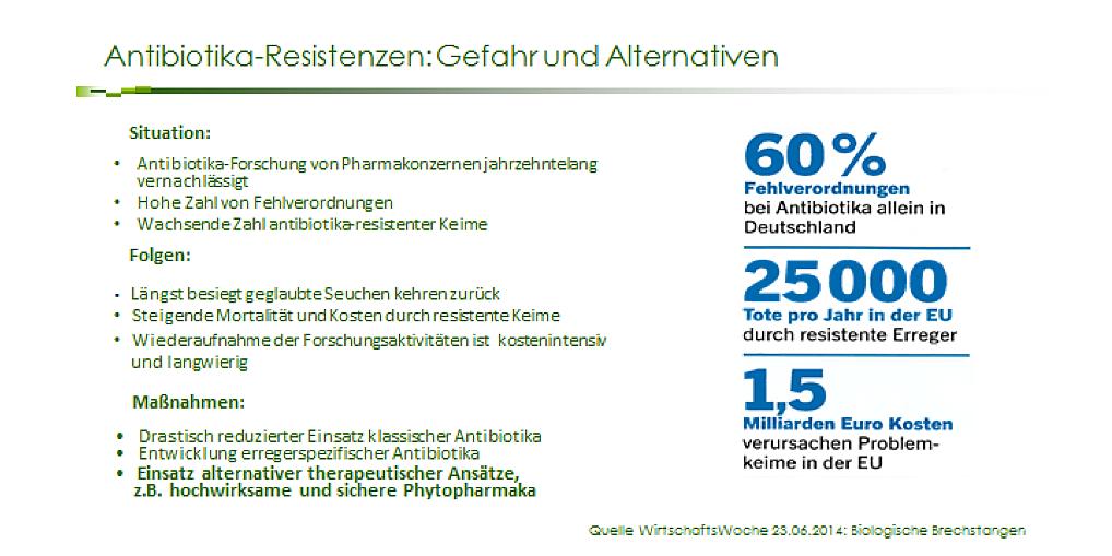 Abbildung 1: Gefahr Antibiotikaresistenzen: Phytotherapie – wirksame und sichere Alternative