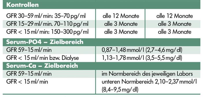 Kiefergelenks-Behandlung (CMD)