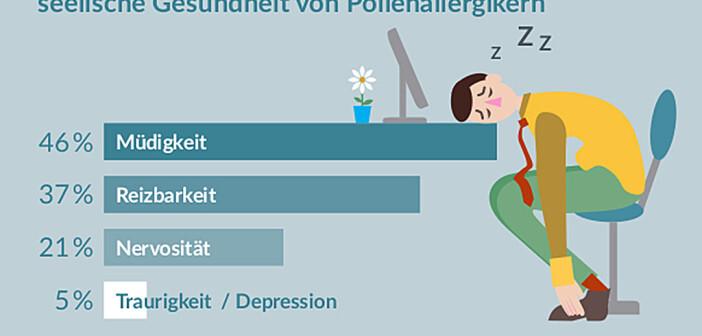 Infografik_Heuschnupfen © ALK