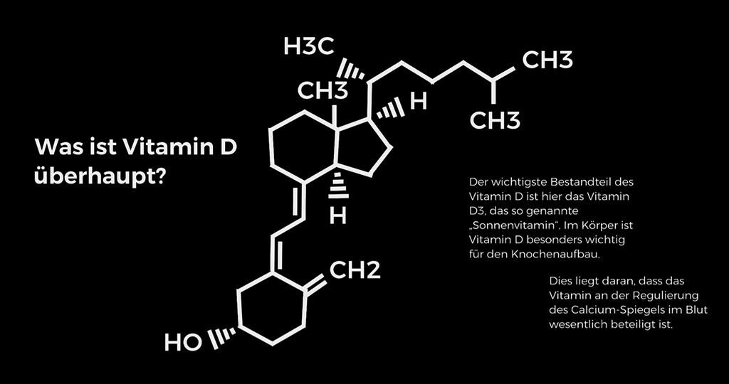 Vitamin d 3 mangel therapie
